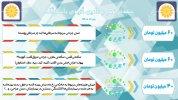 Pasargad - Pooshesh 1 - 1400Khordad.jpg