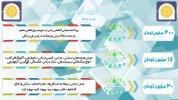 Pasargad - Pooshesh 2 - 1400Khordad.jpg