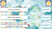 Pasargad - Pooshesh 3 - 1400Khordad.jpg